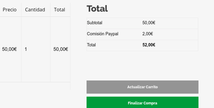 carrito con cargo paypal Woocommerce
